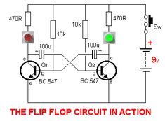 "Here the analog flip-flop circuit which built based on 2 transistors work as switch. This is very easy made and very cheap circuit. You can use this circuit as ""the first project"" for y… Electronics Mini Projects, Electronics Components, Diy Electronics, Simple Circuit, Dc Circuit, Electronic Circuit Design, Electronic Engineering, Electrical Circuit Diagram, Led Projects"