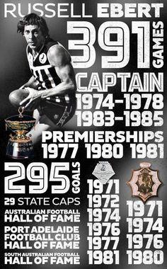 Port legend Adelaide South Australia, Men's Football, Crows, My Passion, Black White, Teal, Club, Sports, Ravens