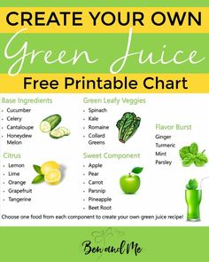 Create-your-own green juice recipes with this simple tutorial. Includes printable template to hang on your fridge.