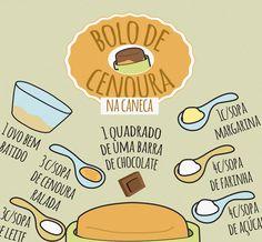 RECEITA-ILUSTRADA 137: Bolo de cenoura na caneca http://mixidao.com.br/receita-ilustrada-137-bolo-de-cenoura-na-caneca/