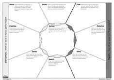 Change Management: Best Practices [High Availability