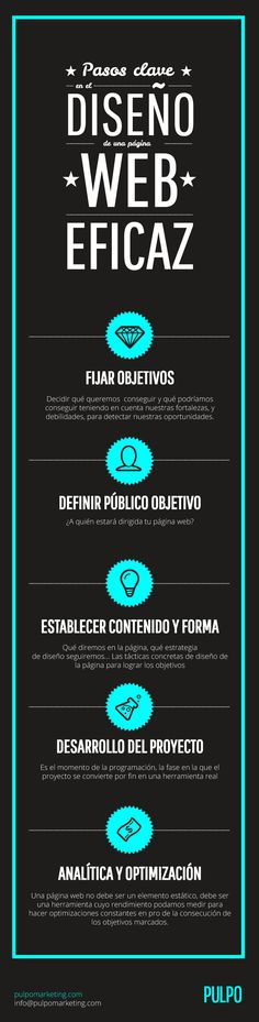 ★ Claves del diseño web eficaz ★ by Pulpo, Agencia Creativa de Marketing online. #infografia #diseñoweb
