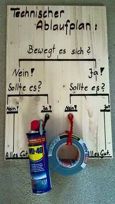 Technischer Ablaufplan :) #cool #witzig #humor #fun #lachen #spaß #lustig #spruch #sprüche #lustigesprüche
