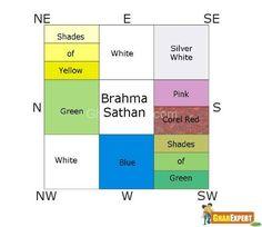 kitchen colour vastu shastra http www nauraroom com kitchen
