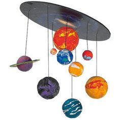 "Create a clay model solar system as part of ""Jehovah created the earth"" study  JW, Family Worship"