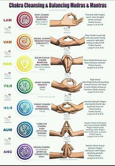Chakra Meditation 68740291423 - Chakra mudra Source by xinecostes Healing Meditation, Yoga Meditation, Kundalini Yoga, Meditation Symbols, Yoga Symbols, Chakra Symbols, Reiki Symbols, Magic Symbols, Spiritual Symbols