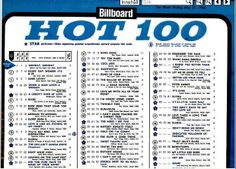 Billboard Magazine Music Charts for July 1, 1957 | April ...