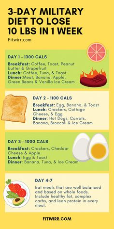 3-day military diet menu to follow on this 1-week 10 pound weight loss diet.  IF you are looking to lose 10 lbs in a week, here is the diet known for it.  #lose10lbs #BestDietPlanForWeightLoss Weight Loss Meals, Diet Plans To Lose Weight Fast, Losing Weight, Quick Weight Loss Diet, Reduce Weight, Best Diet Plan, Healthy Diet Plans, Diet Meal Plans, Healthy Weight