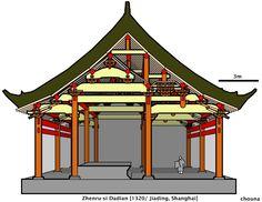 真如寺大殿 1320年/上海