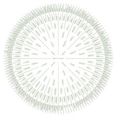 """Family Tree - 7 Generation Sunburst - shows names, dates & locations - 19.75""""x19.75"""" custom made with your genealogy"""