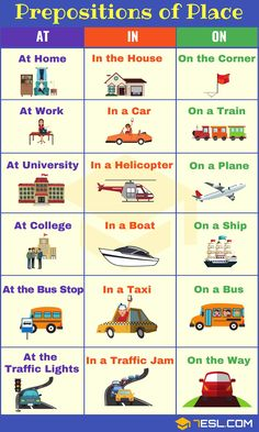 Prepositions of Place: Useful List, Meaning & Examples Prepositions of Place! Learn list of prepositions of place in English with useful grammar rules, examples, video lesson and ESL printable worksheets. English Grammar Rules, Teaching English Grammar, English Writing Skills, English Vocabulary Words, Learn English Words, English Language Learning, Teaching Spanish, French Language, German Language