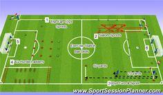 Αποτέλεσμα εικόνας για soccer speed drills