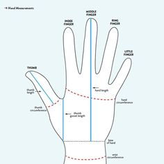 When it comes to the fit of a glove, the make-or-break spot is the thumb gusset. We all need room to move those critical opposable thumbs around! Circular Knitting Needles, Loom Knitting, Knitting Patterns Free, Hand Knitting, Mittens Pattern, Knit Mittens, Vogue Knitting, Easy Stitch, Learn How To Knit