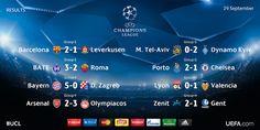 Champions League: Grupos - Jornada 2