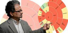 Big Data 2.0: the next generation of Big Data | VentureBeat | Big Data | by Gagan Mehra