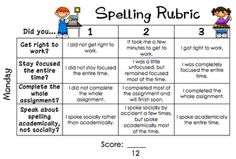 Spelling Rubric