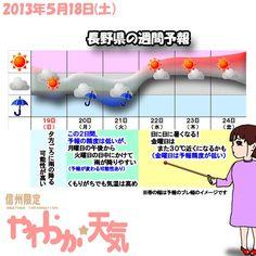 きょう(18日)の天気は「晴れて、暑い」。徐々に薄い雲が広がるものの、日中は晴れて、やや汗ばむ陽気になりそう。最高気温はきのうより5度ほど高く、諏訪市は26度の予想。熱中症にご注意を!夜は曇り空に。
