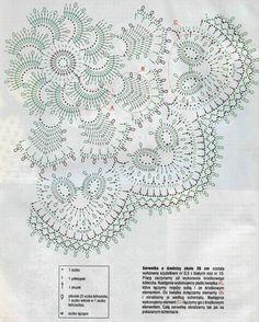 #crochetchart