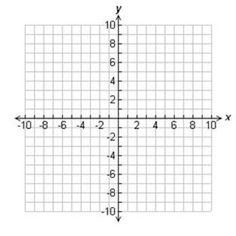 Quadrant 1 (Grade 6 Ontario Standards) Use for Geometry