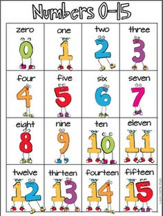 Classroom Freebies Too: Number Helper
