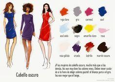 12 Combinaciones ideales para tu ropa de acuerdo al color de tu cabello. Delacolección: Guardar ytener encuenta