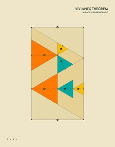 Poster | VIVIANI'S THEOREM von Jazzberry Blue | more posters at http://moreposter.de