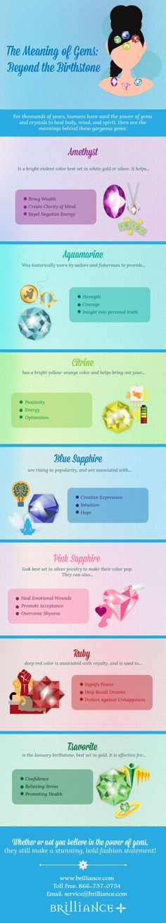 The Meaning of Gems: Beyond the Birthstone blog.brilliance.c...
