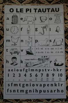 "Samoan Alphabet - I remember my grandmother teaching me this as a little girl without the ""h-k-r."""