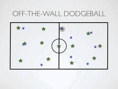 Off-the-Wall Dodgeball #TGFU #netwall #dodgeball