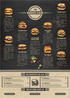 The Burger Kiosk Menu Package on Behance
