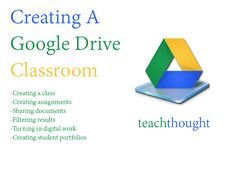 Great tips on setting up Google Drive for your classroom (with video!) google education, googl drive, google classroom, google for education, drive classroom, google drive