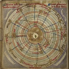 Volvelle from Astrologica/Shepherd's Calendar, astronomical work w/ volvelles, tables, charts…, 15th c
