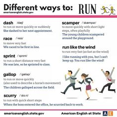 different ways to say run