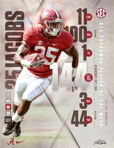 Alabama RB Joshua Jacobs (2016)