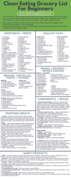 Healthy groceries - Clean Eating Grocery List PDF (print it! Healthy Food List, Healthy Habits, Get Healthy, Healthy Tips, Healthy Recipes, Eating Healthy, Grocery List Healthy, Shopping List Healthy, Eat Clean Recipes