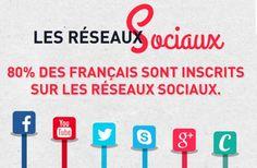 [Etude] Les Français et les réseaux sociaux :