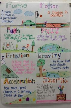 Force and motion: anchor charts more kinder science, science education, science fun, Kid Science, Science Chart, Fourth Grade Science, Kindergarten Science, Middle School Science, Teaching Science, Science Education, Physical Science, Science Anchor Charts 5th Grade