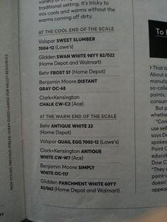 Best paint whites