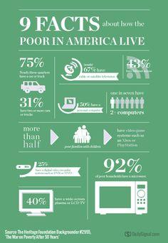 Pobres en USA
