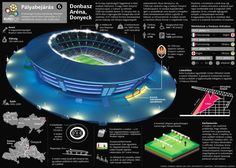 Euro 2012 venues - Donbass Arena, by Dancsák András (Hungary)