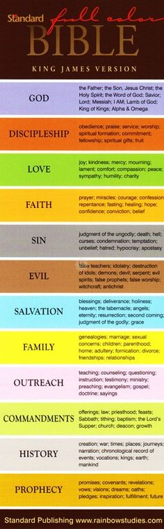 Image result for color code bible study