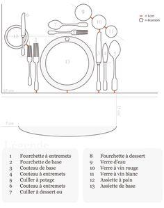 dresser une table comme au restaurant blog schmidt - Dressage De Table A La Francaise