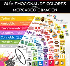 Guiá emocional de colores.  This guide connects feelings with colors and logos.  Consider asking students to make their own personality infographic/rainbow for some aspects of their lives, such as their families or places they go.  Unit 4, 122-123/Palabra por palabra.