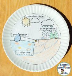 Water Cycle, Rain Cycle Science Experiments and Craftivity - Lessons for Little Ones by Tina O'Block Simple Water Cycle, Water Cycle Craft, Water Cycle Project, Water Cycle Activities, Weather Activities, Science Activities, Weather Crafts, Preschool Science, Easy Science Experiments