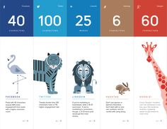 The Internet Is a Zoo: The Printable Companion Infographic  Read more: http://blog.sumall.com/journal/internet-zoo-ideal-length-everything-online.html#ixzz3GnI6P1S7
