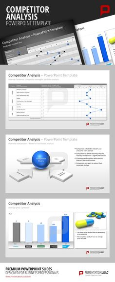 Competitor Analysis PowerPoint Templates The Competitor Analysis Templates provide you with useful tools like practical checklists, portfolio analyses, tables, maps and SWOT analyses. #presentationload http://www.presentationload.com/competitor-analysis.html