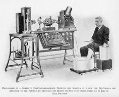 HISTORIA DE LA INGENIERIA BIOMEDICA/ INGENIERIA EN SISTEMAS BIOMEDICOS | HSTRY