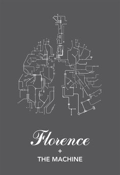 Florence and The Machine poster for the debut album Lungs