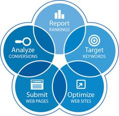 4 aspectos a tener en cuenta a la hora de contratar un #SEO en tu empresa. Confiabilidad y experiencia, que sepa trazar una linea estratégica temporal y que te reporte todo lo que hace, entre la base de lo que debería hacer un profesional del #posicionamiento web. #marketingonline #seo