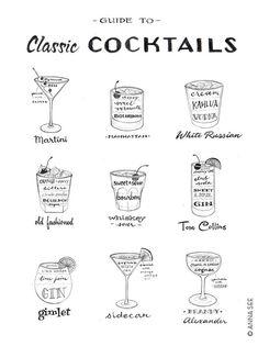Mad Men ère boissons Cocktails classiques Bar Decor Mid par annasee